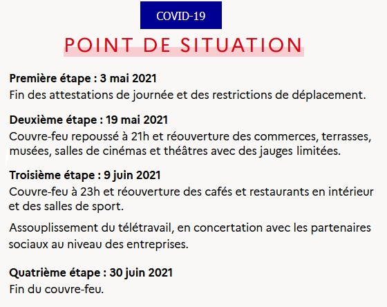 2021_05_03_covid19_point_situation.jpg